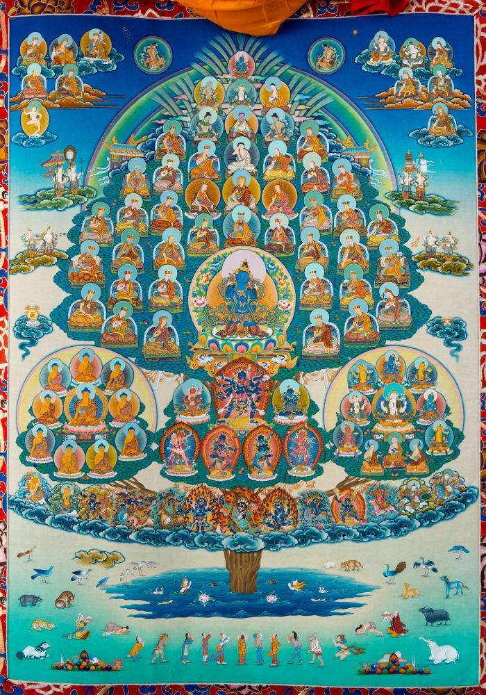 De Karma Kagyu Linie Diamantweg Boeddhisme Nederland